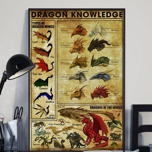 Love Dragon Knowleadge Vintage Christmas Gift Poster