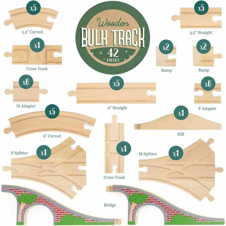 image displaying quantity of each piece available in train set with a sign reading wooden bulk track forty two pieces