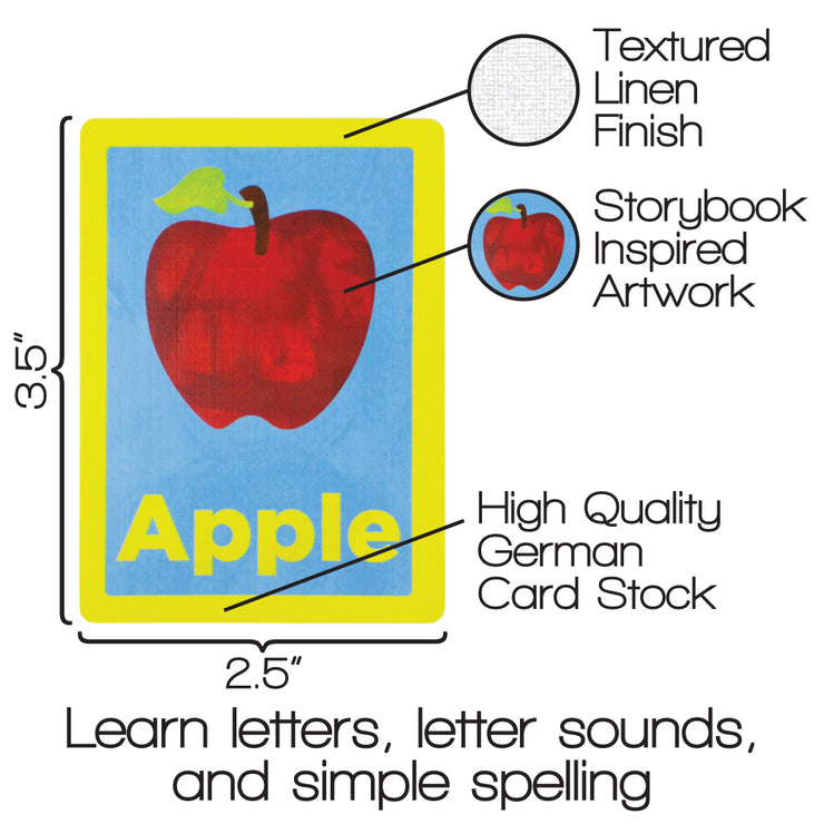 alphabet card displaying features and dimensions
