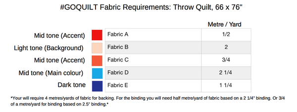 Go Quilt Fabric Requirements
