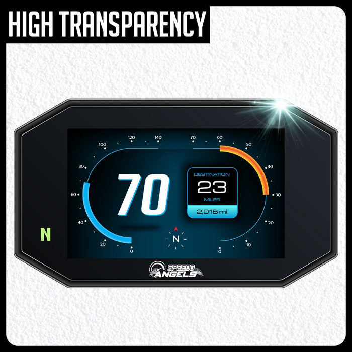 Dashboard Screen Protector - Yamaha XTZ700 Tenere 2019+