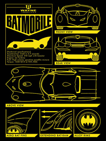 Batmobile Batman canvas