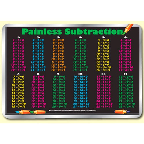 Learning Placemats | Painless Subtraction