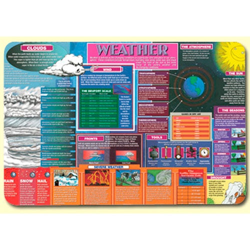 Learning Placemats | Weather