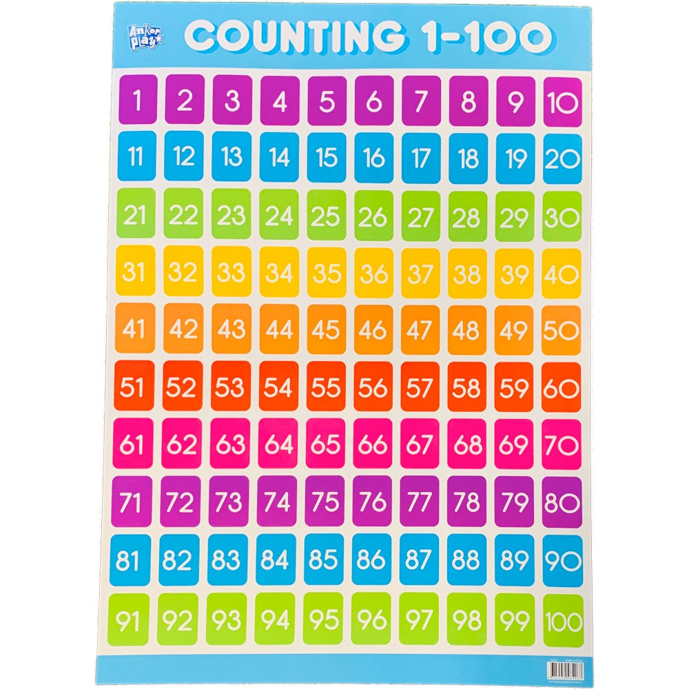 Anker Play | Educational Poster - Counting 1-100