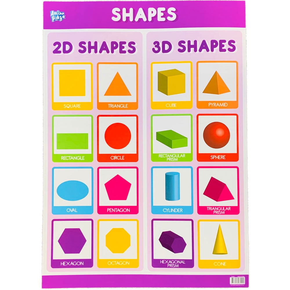 Anker Play | Educational Poster - Shapes
