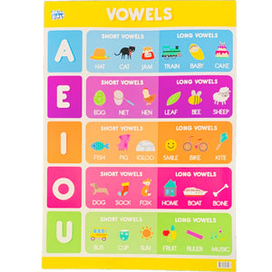 Anker Play | Educational Poster - Vowels