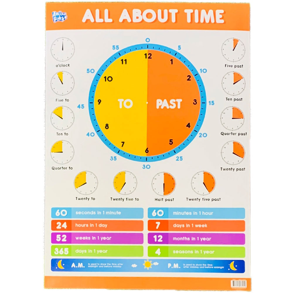 Anker Play | Educational Poster - All About Time