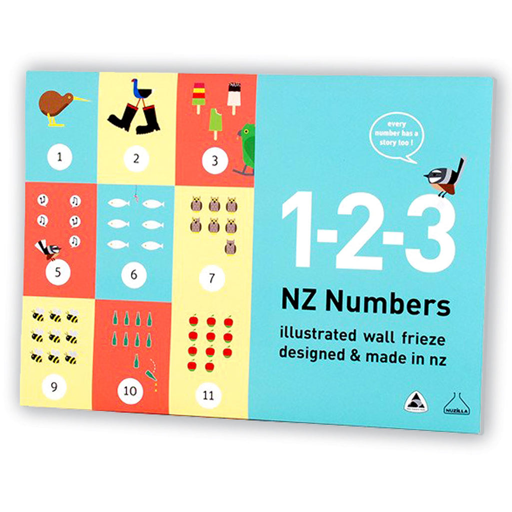 Nuzilla | 1 2 3 New Zealand Numbers