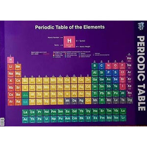 Anker Play | Educational Poster - Periodic Table