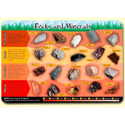 Learning Placemats | Rocks and Minerals