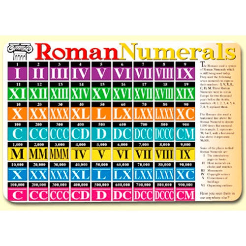 Learning Placemats | Roman Numerals
