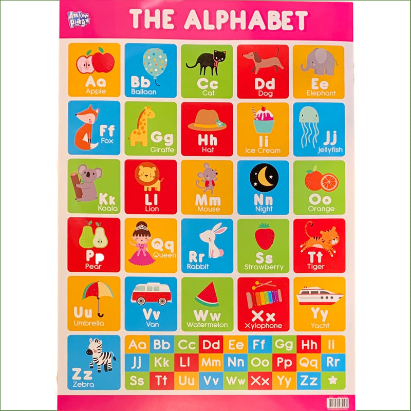 Anker Play | Educational Poster - The Alphabet