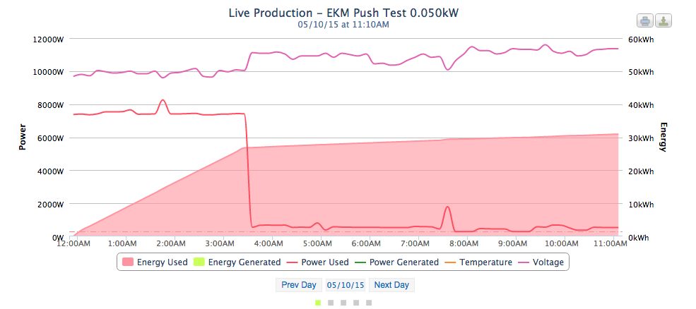 Screen Shot of EKM Graph 3