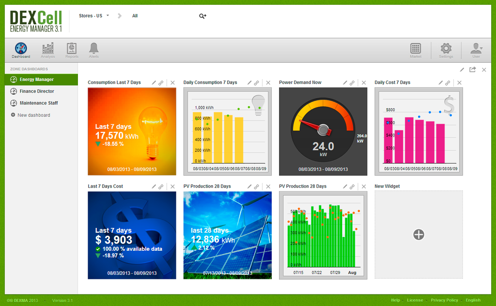 Screen Shot of Dexma Tech Dashboard 1