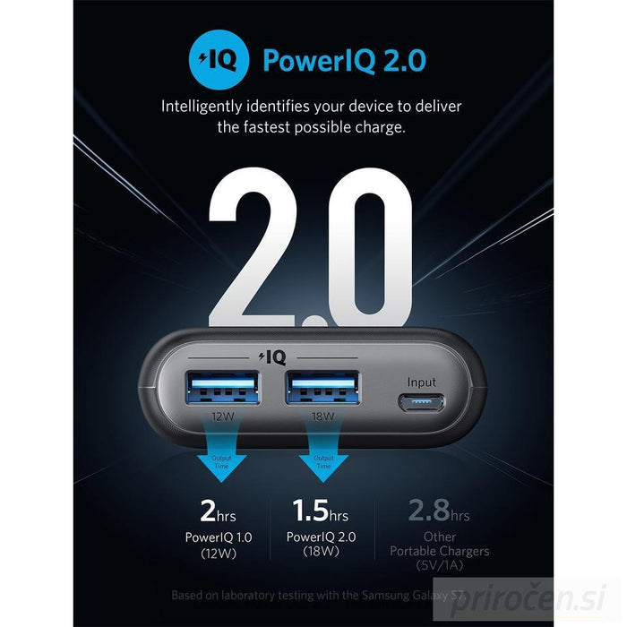 Anker PowerCore II 20.000 mAh powerbank PowerIQ 2.0 QC 3.0 powerbank bel-PRIROCEN.SI