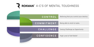 4-C's of Mental Toughness