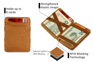 Magic Coin Wallet RFID Hunterson - Cognac - 3