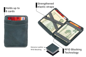 Magic Coin Wallet RFID Hunterson - Grey - 3