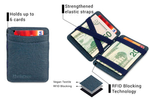 Hunterson Vegan RFID Magic Coin Wallet - Marine - 3