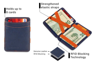 Magic Wallet RFID Hunterson - Blue-Orange - 3