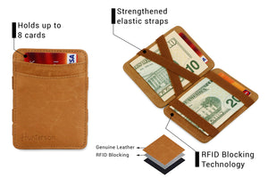 Magic Wallet RFID Hunterson - Cognac - 3