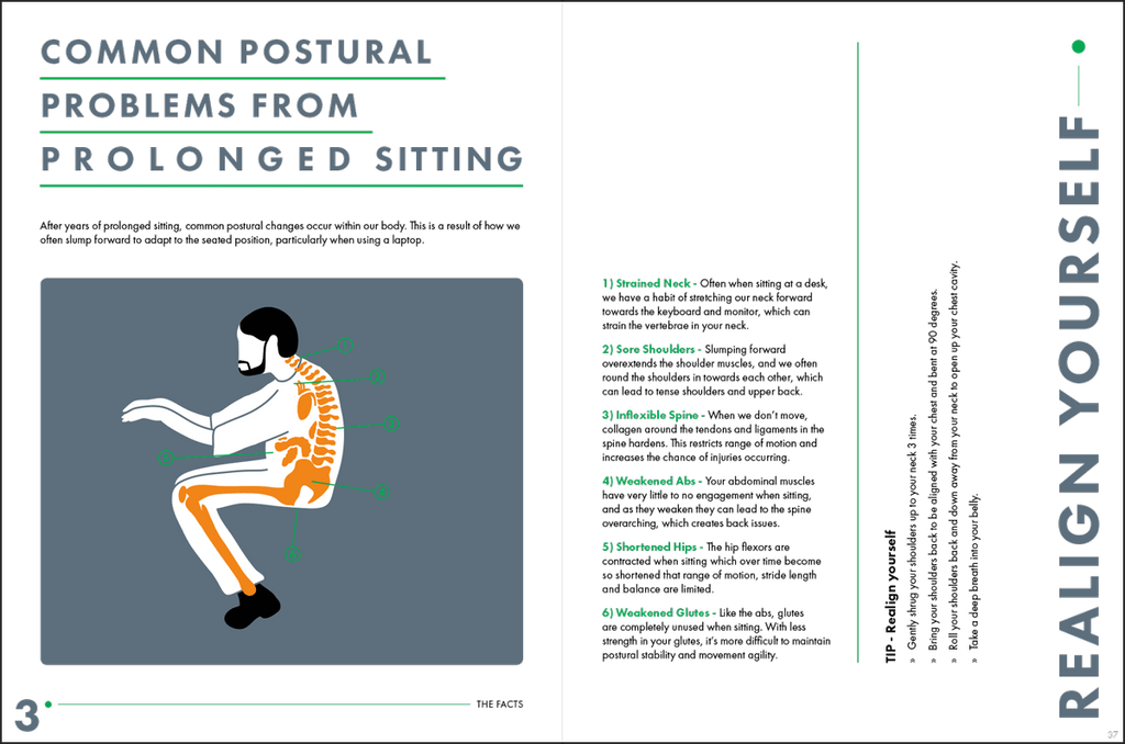 postural problems from prolonged sitting depiction