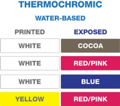 Security / Thermochromic