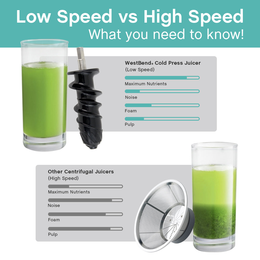 Difference Between A Slow Juicer vs Fast Juicer