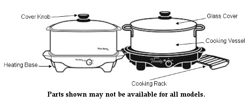 87905 - Slow Cooker, 5 Qt. Oblong
