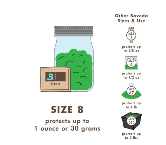 Boveda 58% 8g - Hemp Living USA