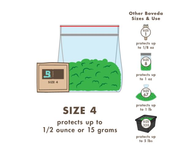 Boveda 58% 4g - Hemp Living USA