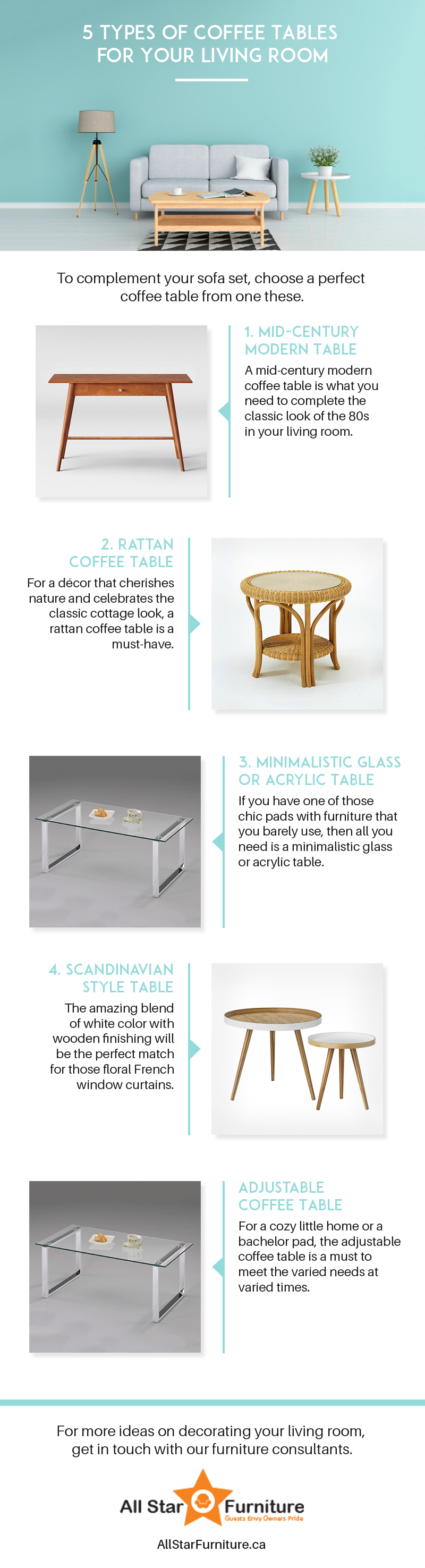 5 Types of Coffee Tables for your Living Room