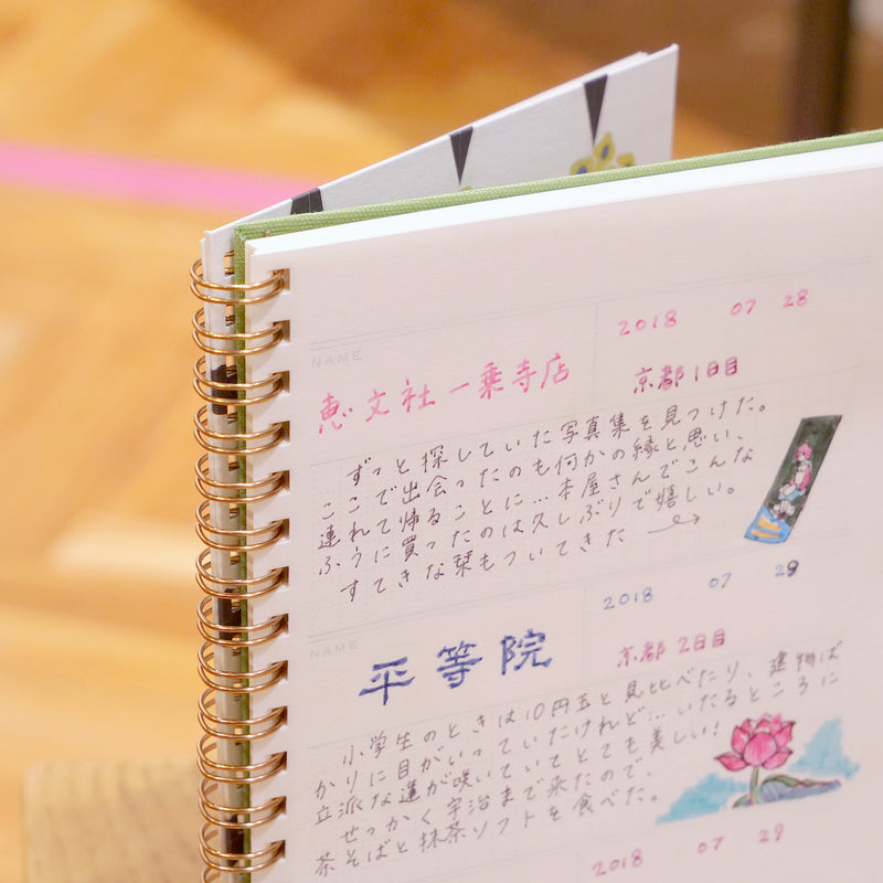 Notebooks Collection ログノート