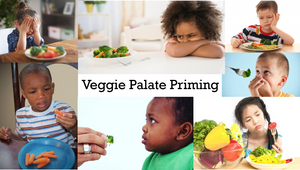 What is Palate Priming?