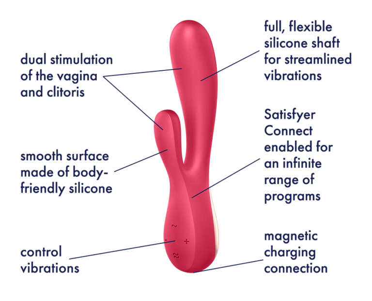 Satisfyer Mono Flex