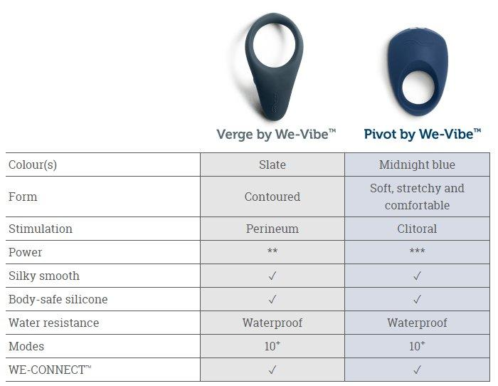 We-Vibe Verge - Kinkly Shop