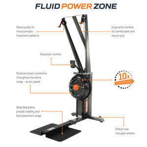 Power Erg