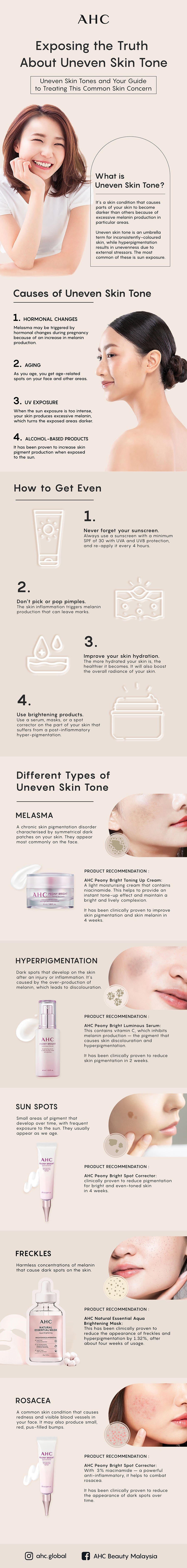 An infographic about exposing the truth about uneven skin tone and how to treat it.