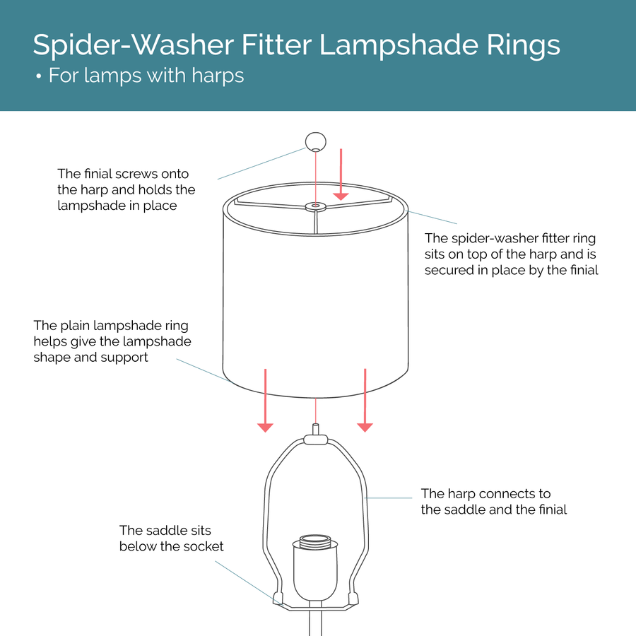 US Style Spider/Washer Fitter Lampshade Rings for Making DIY Lampshades