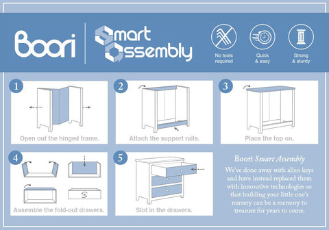 Boori Linear 3 Drawer Chest Smart Assembly - The Stork Has Landed