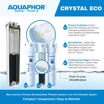 Crystal ECO Replacement Filters Replacement FiltersAquaphor Water Filters - waterlux