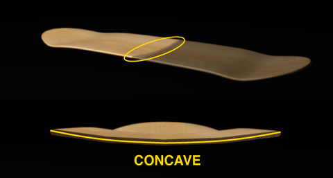 Skateboard Concave