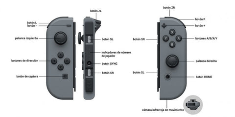 Controles Joy con especificaciones