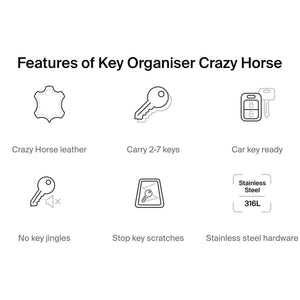 Orbitkey Crazy Horse Leather info