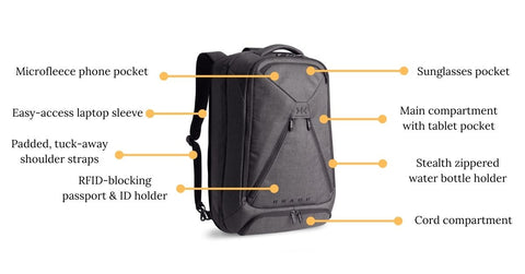Pockets on an everyday carry backpack