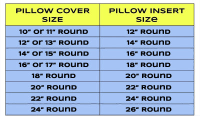 Pillow Forms Size Chart