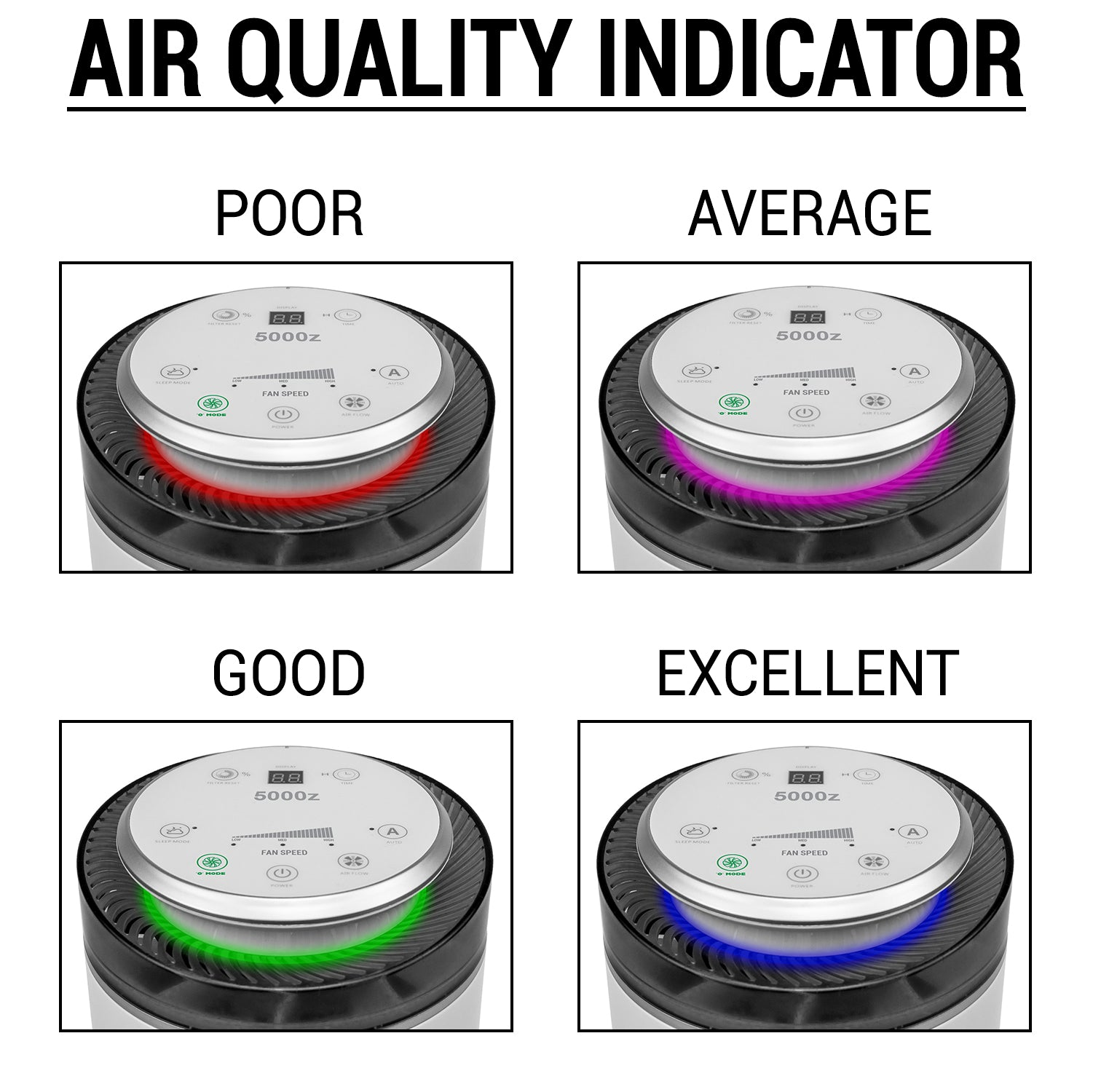 Advanced Pure Air® 5000z™