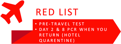 Red List Travel Test Requirements