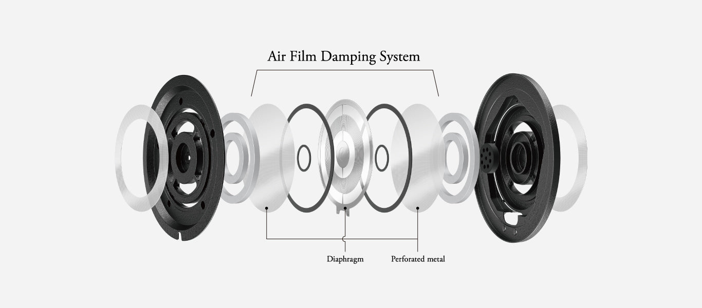 Final D8000 Pro Air Dampening System